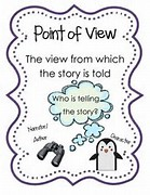 Point of view cartoon