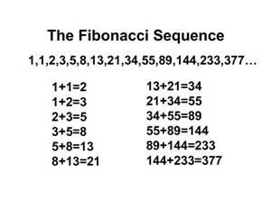 Fibonacci clearer sequence