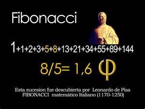 Fibonacci nunbers sequence